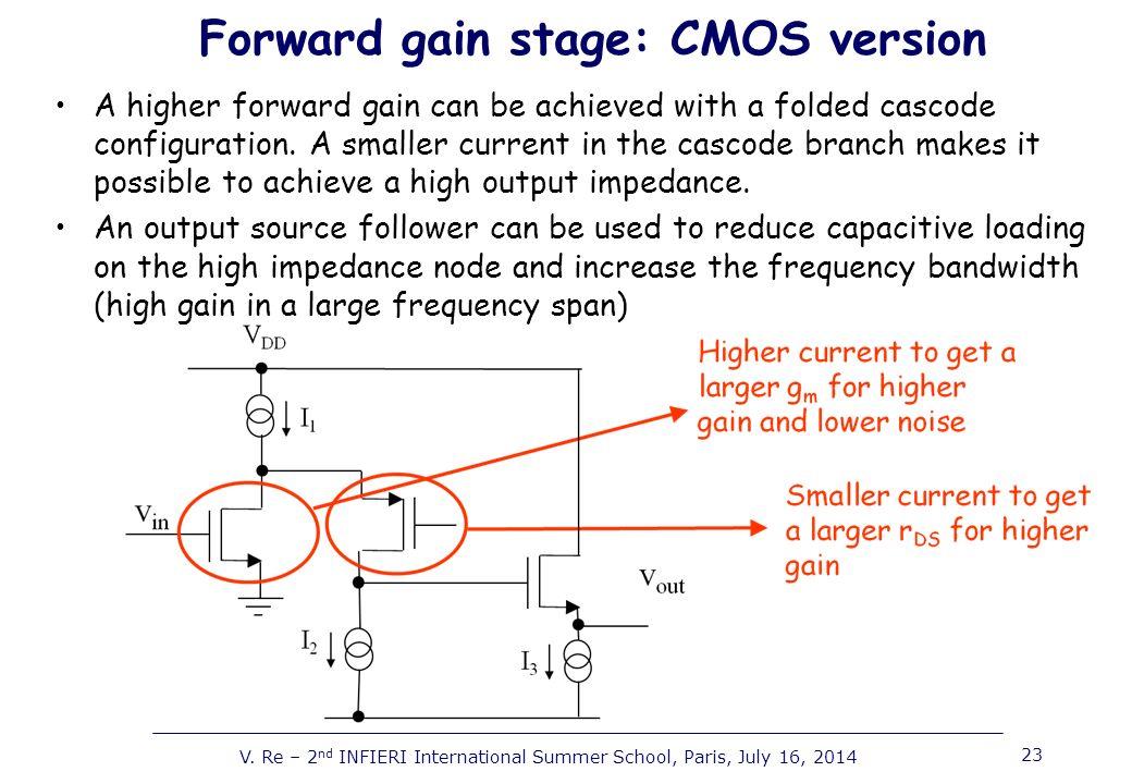 download molecular organic materials from molecules
