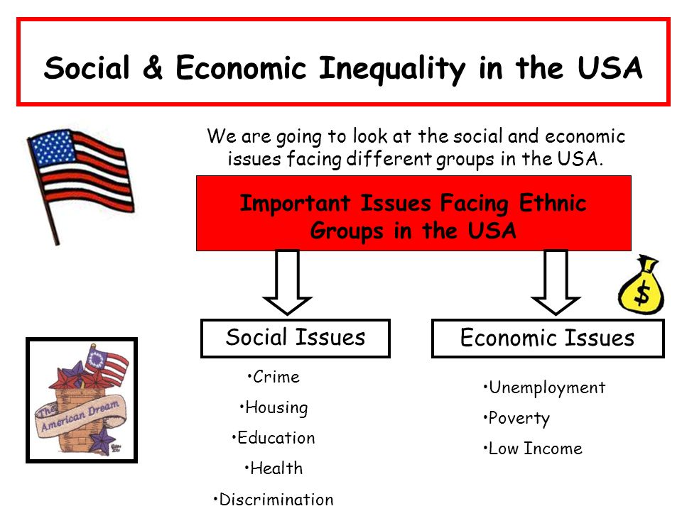 inequality in the usa Economic inequality is increasing across the globe, including in the united states , according to a report by the world economic forum.