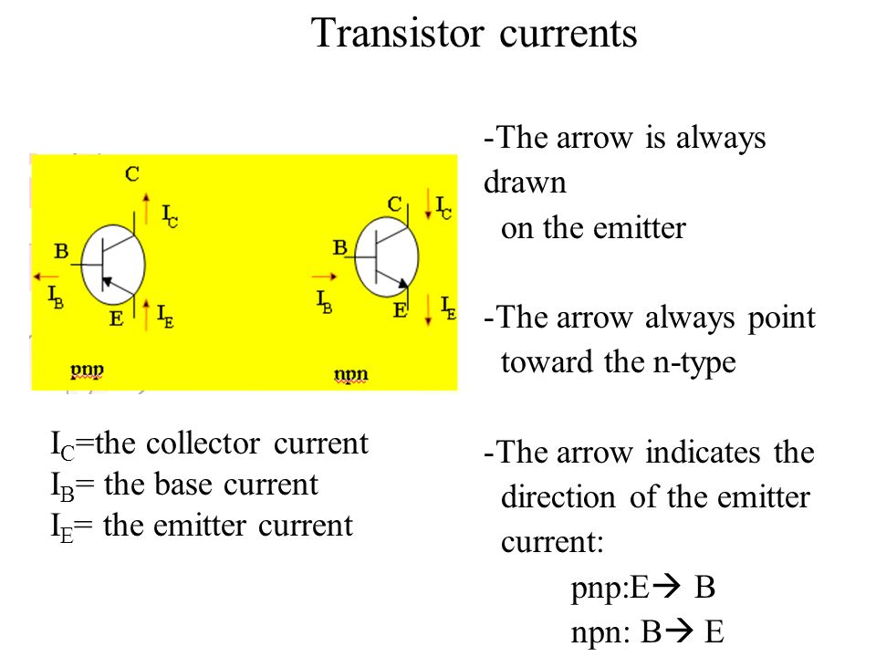What is PNP Transistor: Working of Transistors as ...