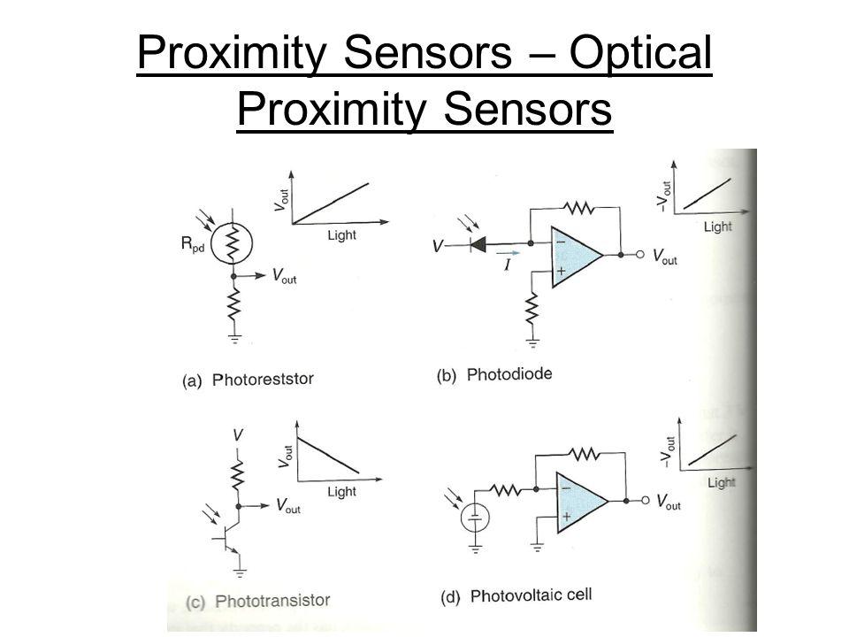 Optical Sensor Symbols