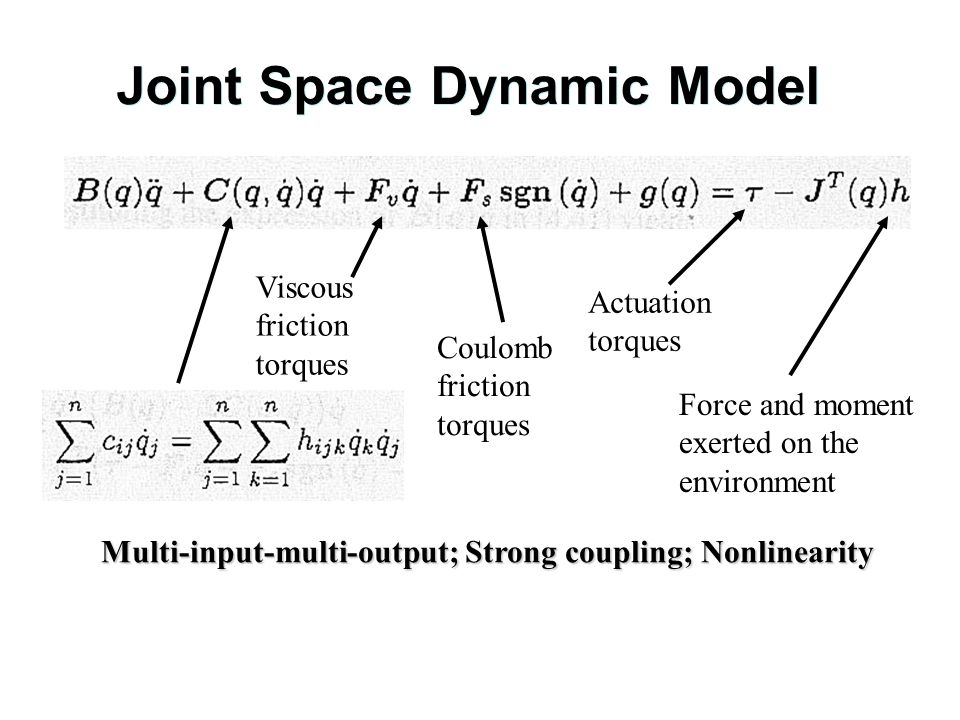 Joint Space Dynamic Model