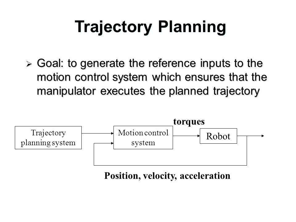 Trajectory planning system
