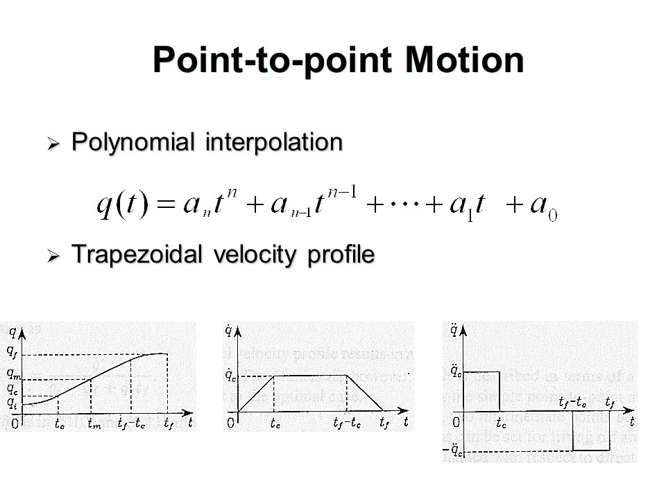 Point-to-point Motion