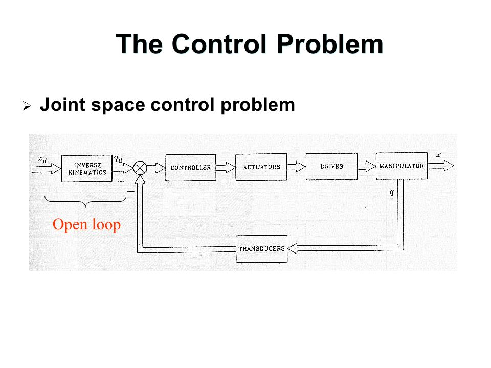 The Control Problem Joint space control problem Open loop