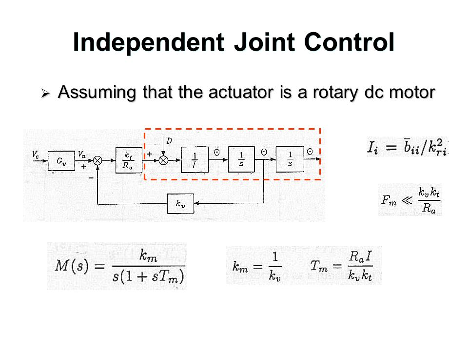 Independent Joint Control