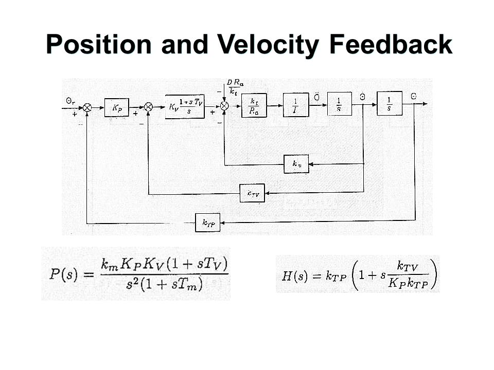 Position and Velocity Feedback