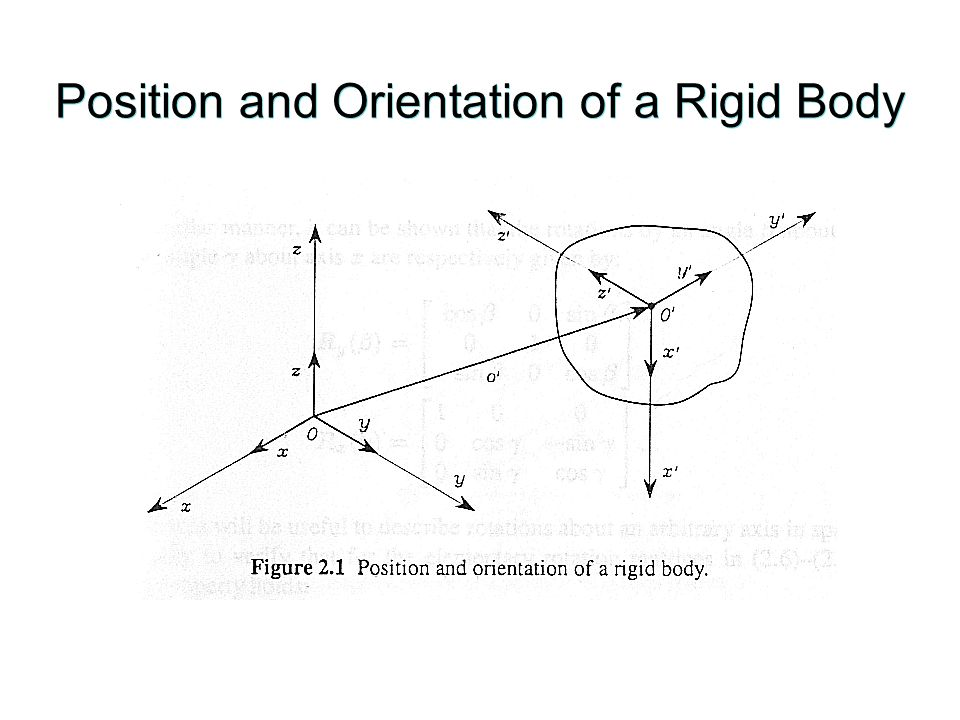 Position and Orientation of a Rigid Body