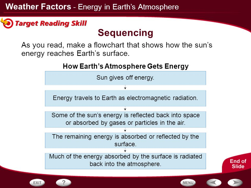 Table of Contents Energy in Earth's Atmosphere Heat Transfer Winds ...