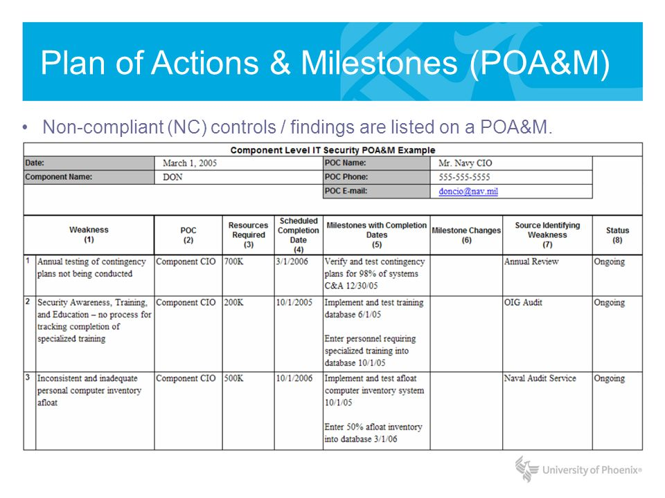 plan of action and milestones template information systems risk management ppt video online