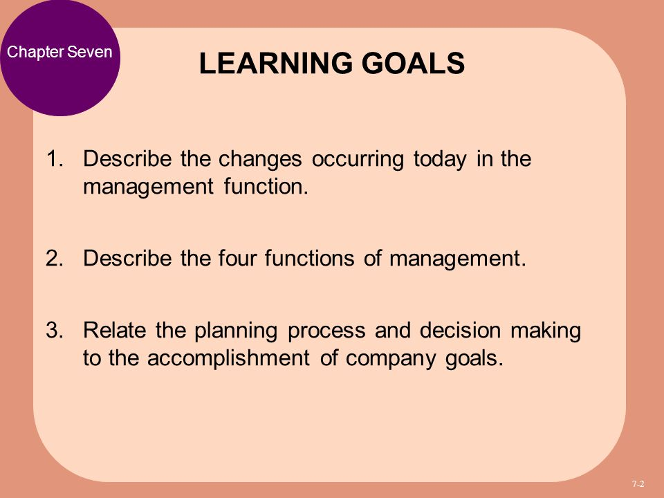 the four functions of management Four basic functions of management planning is the first tool of the four functions in the management process planning is the logical thinking through goals and making the decision as to what needs to be accomplished in order to reach the organizations' objectives.