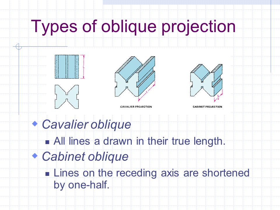 kinds of oblique drawing Oblique drawing definition is - a projective drawing of which the frontal lines are given in true proportions and relations and all others at suitable angles other than 90 degrees without regard to the rules of linear perspective.