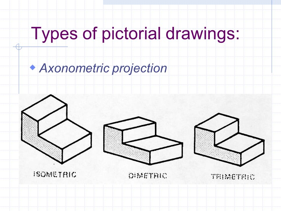 Drawing Various Types Of Lines Using In Instrumentation Field : Different types of electrical drawings jvohnny life