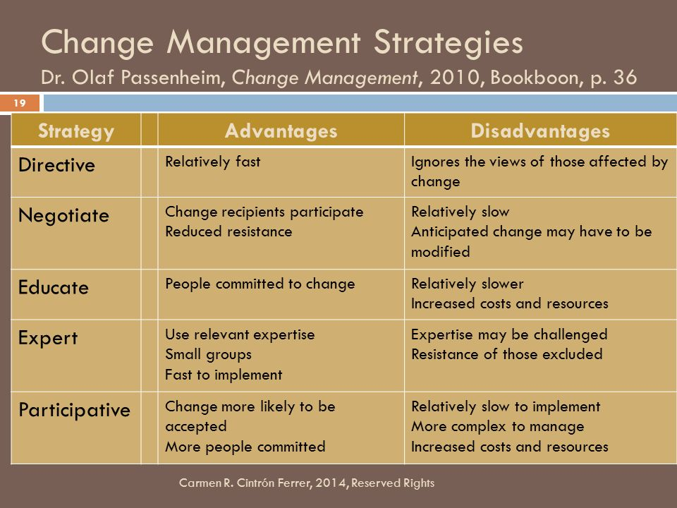 challenges of strategic management in enhancing