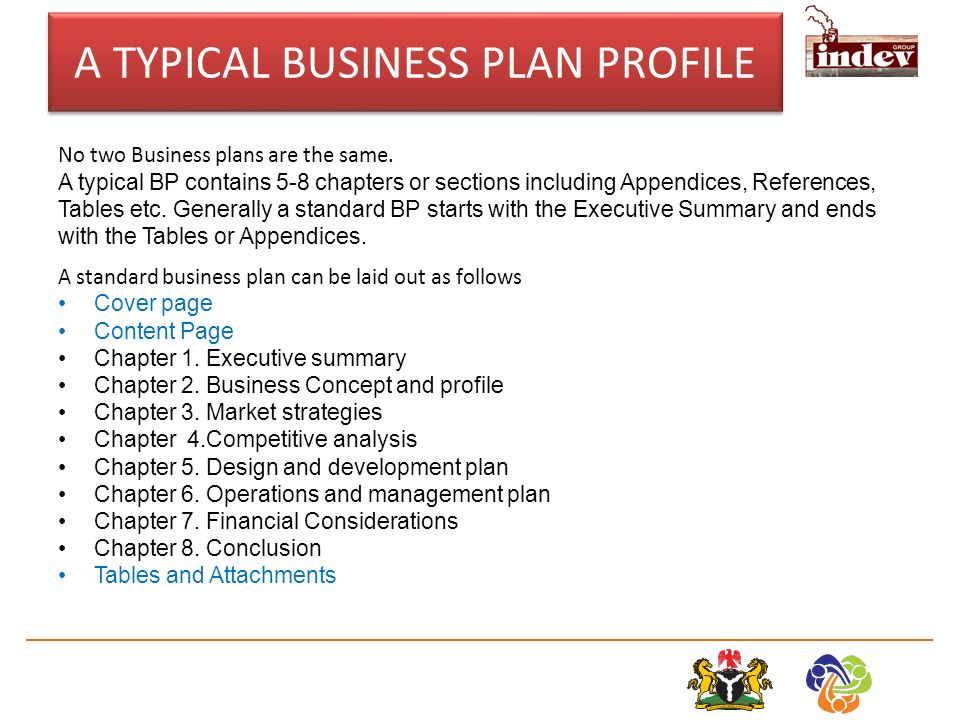 What Does a Business Plan Include? - Yahoo Small Business