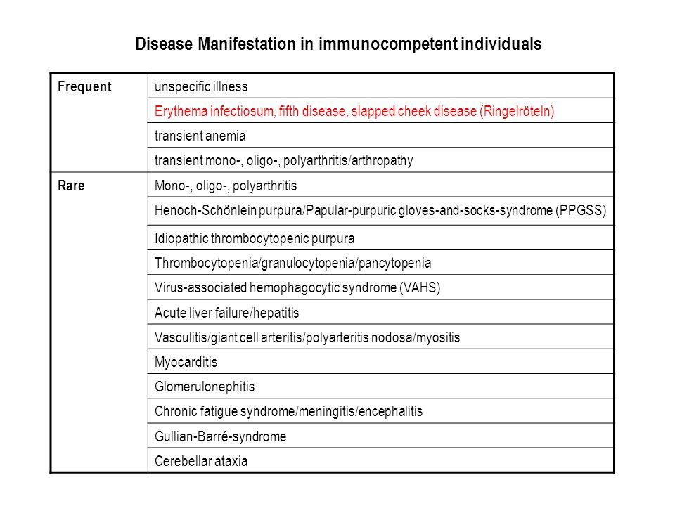 Disease Manifestation in immunocompetent individuals