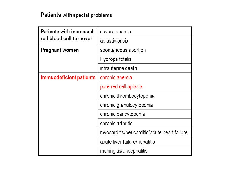 Patients with special problems