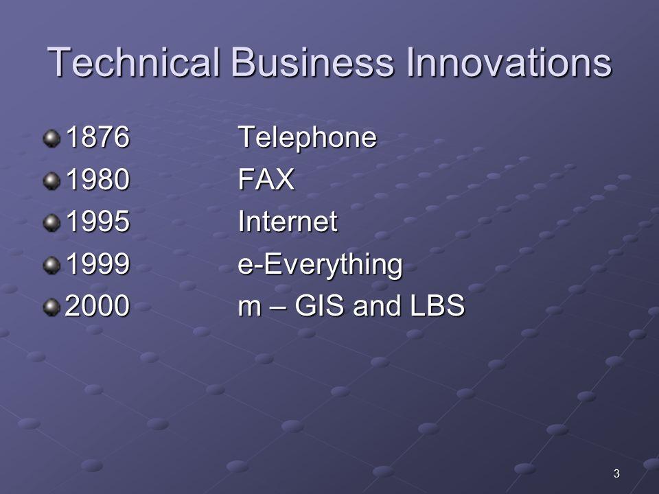 technologie trends 2000