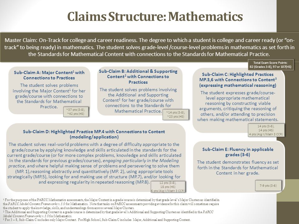Luxury Practice College Math Problems Mold - Math Worksheets ...