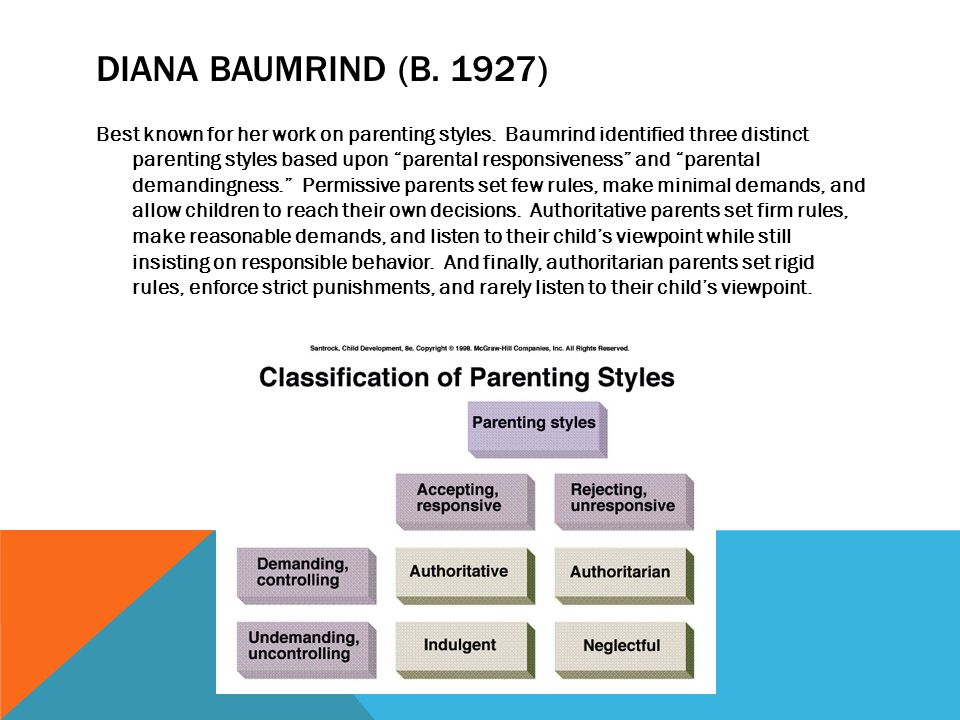 photo about Parenting Style Quiz Printable named Diana baumrind - Coursework Pattern - Current September 2019