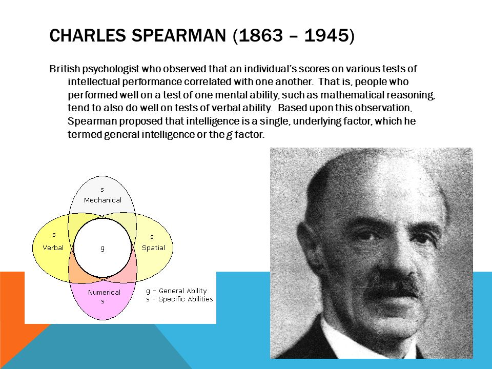 charles edward spearman s contribution to psychology Author of the theory is an american psychologist edward lee thorndike  psychology author of the theory  what is the thorndike's intelligence theory for in.