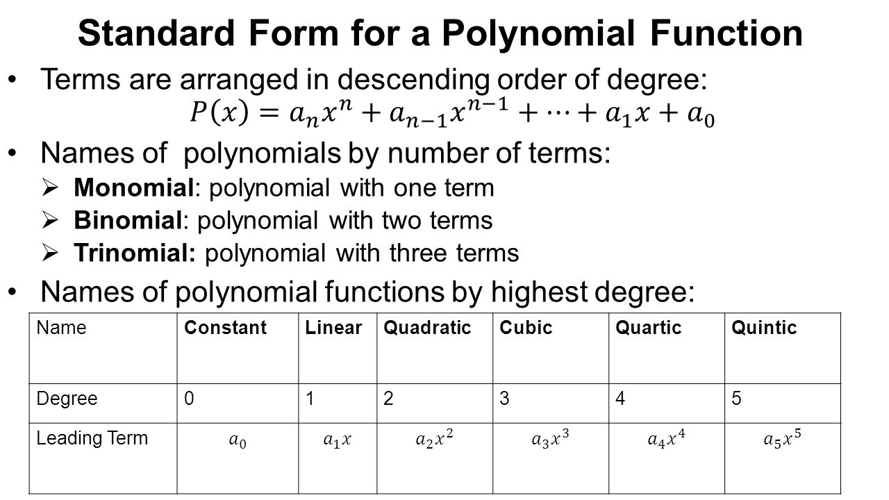Polynomial functions some terminology ppt video online download standard form for a polynomial function falaconquin