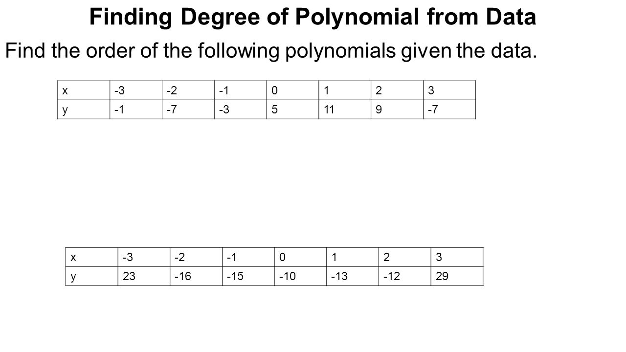 Worksheet degree of a monomial grass fedjp worksheet study site lesson 4 1 understanding polynomial expressions please tear out 3 standard falaconquin