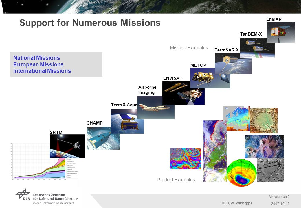 Support for Numerous Missions