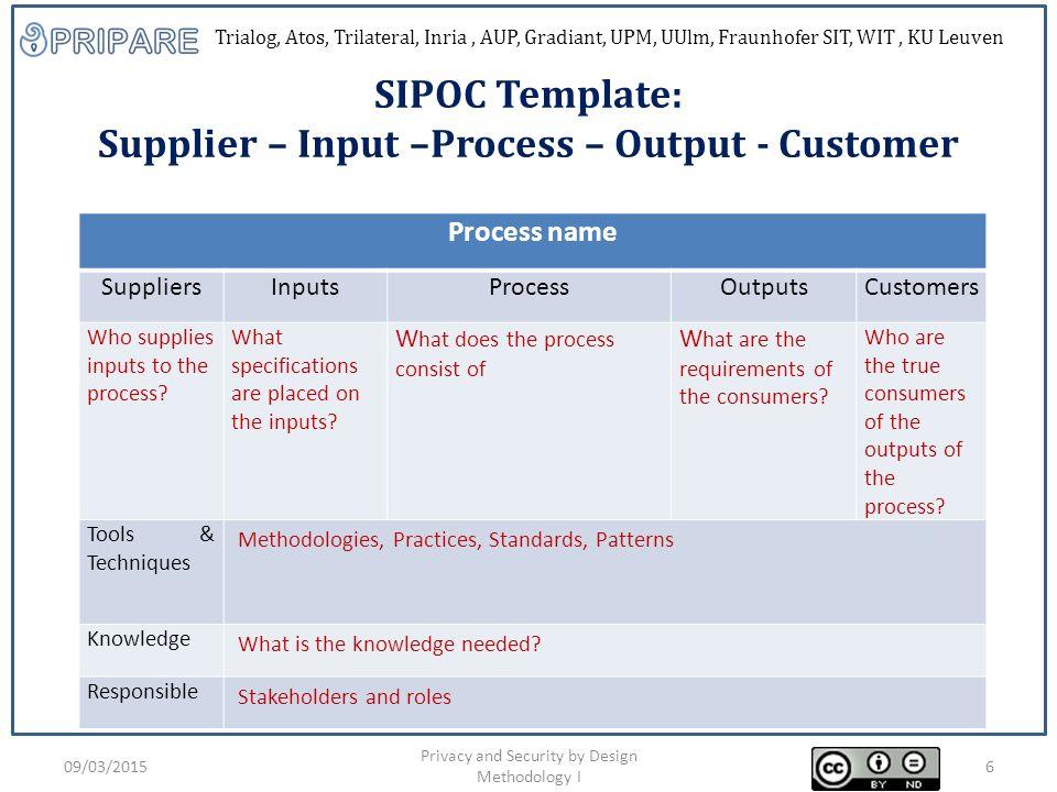 Sipoc Process Template Trattorialeondoro