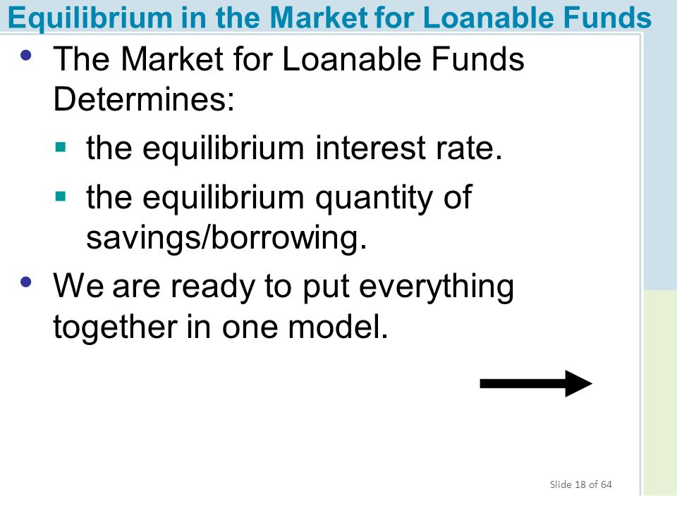what is the relationship between savings and investment in equilibrium