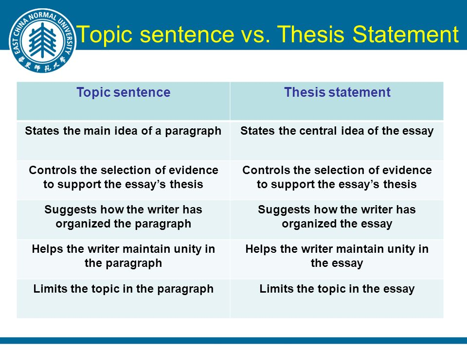 thesis statement vs topic sentence examples  thesis statements  thesis statement vs topic sentence examples