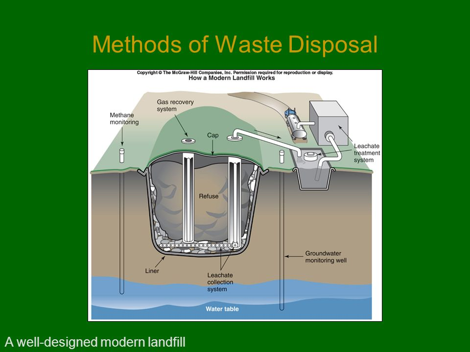 solid waste attenuation method indigenously New mexico environment department - solid waste bureau parameter constituents are expected to migrate with minimal attenuation through analytical methods.