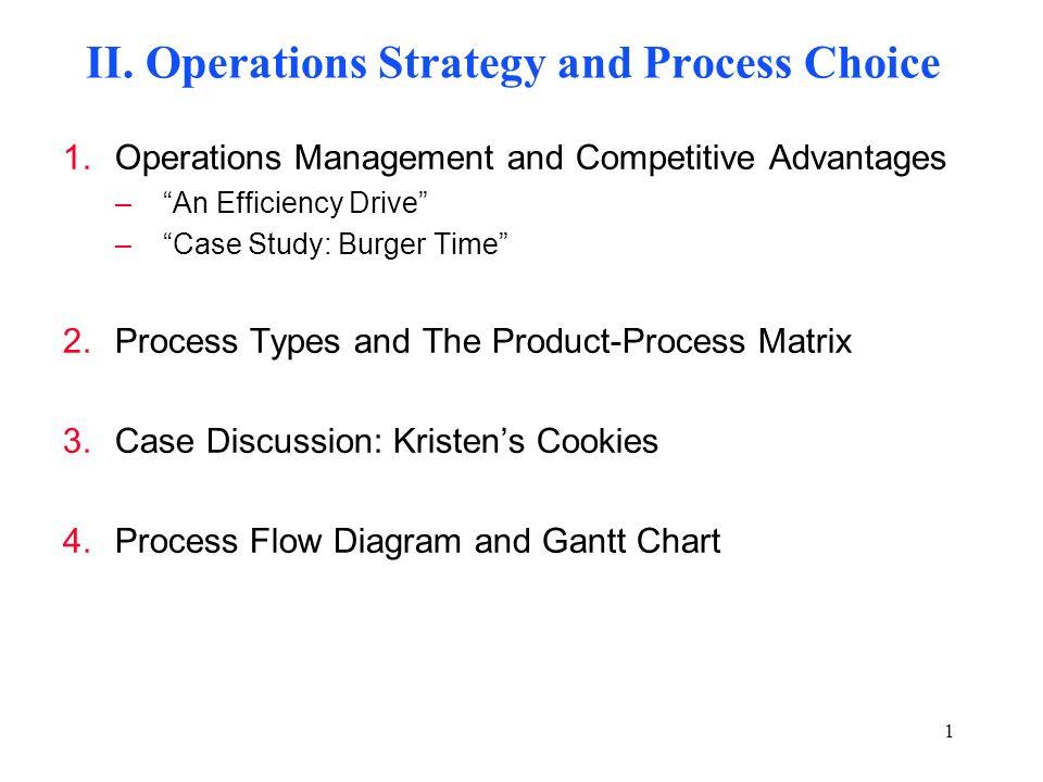 Process Flow Diagram Burger King | Wiring Diagram
