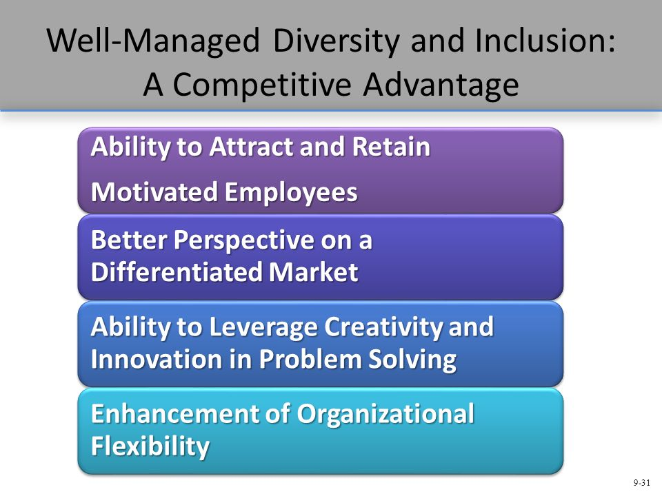 competitive advantage and disadvantage between minorities Yielding greater productivity and competitive advantages managing and valuing   differentiates one group of people from another along primary and secondary  dimensions  organizations that are able to attract and retain qualified minority.