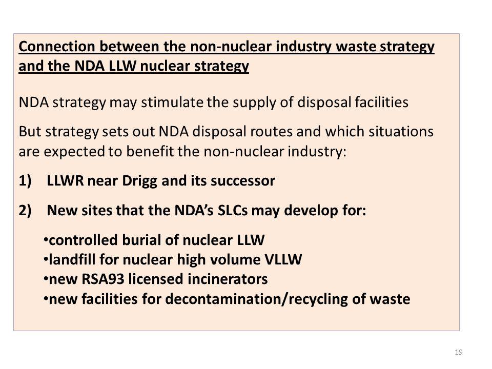NDA strategy may stimulate the supply of disposal facilities