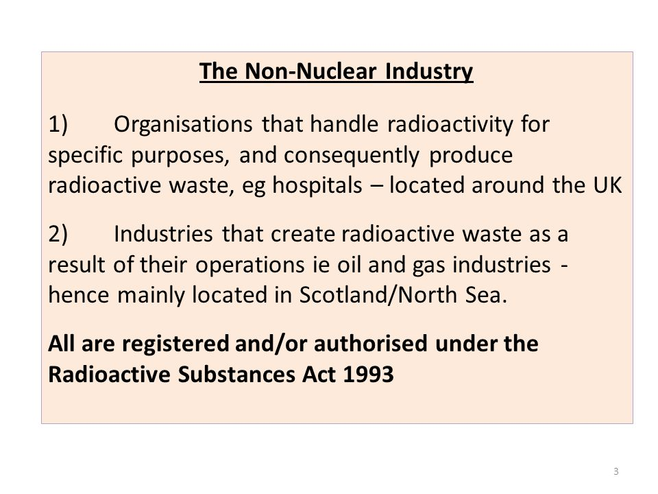 The Non-Nuclear Industry