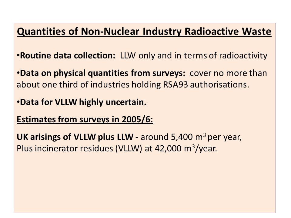 Quantities of Non-Nuclear Industry Radioactive Waste