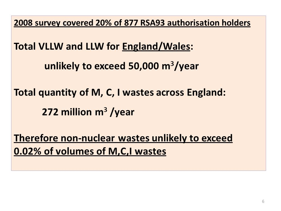 Total VLLW and LLW for England/Wales: