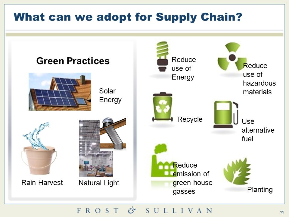 by adopting green logistics Chieh-yu lin and yi-hui ho (both of chang jung christian university, taiwan)  analysed the factors that influence the adoption of green logistics using a survey .