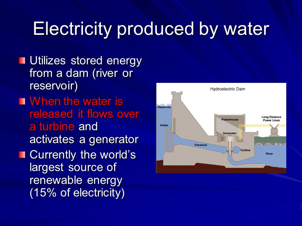 Electricity Made By Water