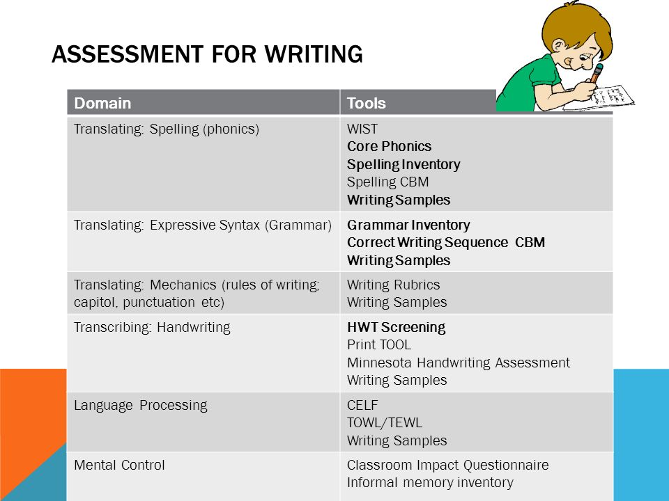 writing assessment tools About us contact us order information site map rep locator careers help.
