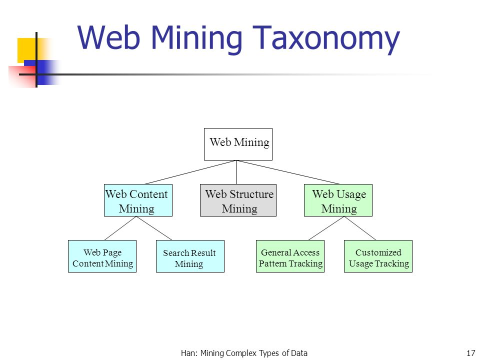 types of data in data mining pdf