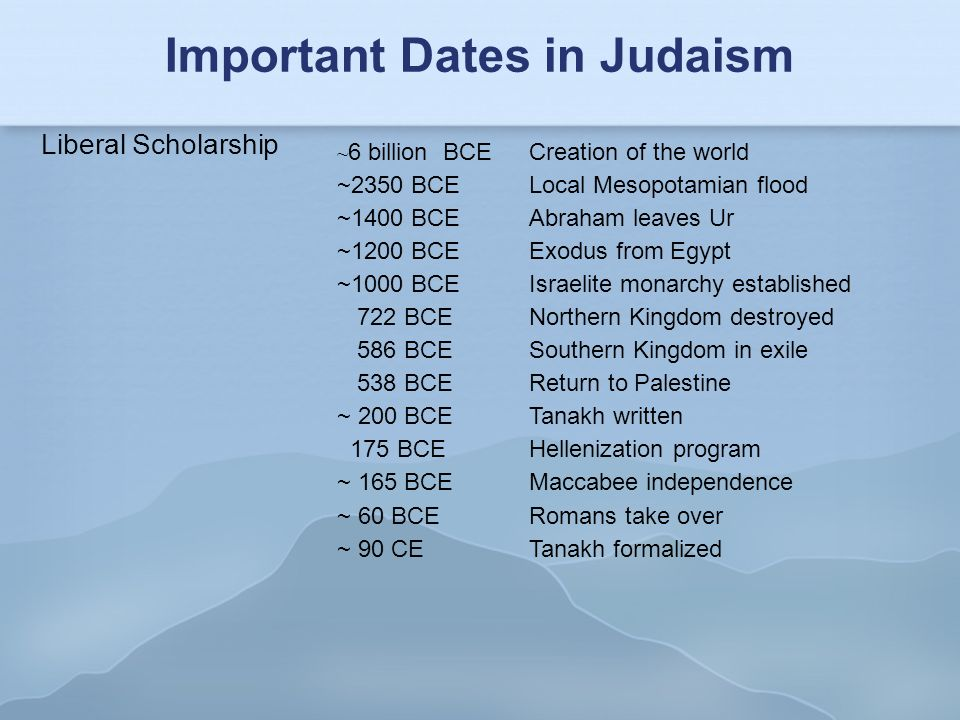 important dates in world history pdf