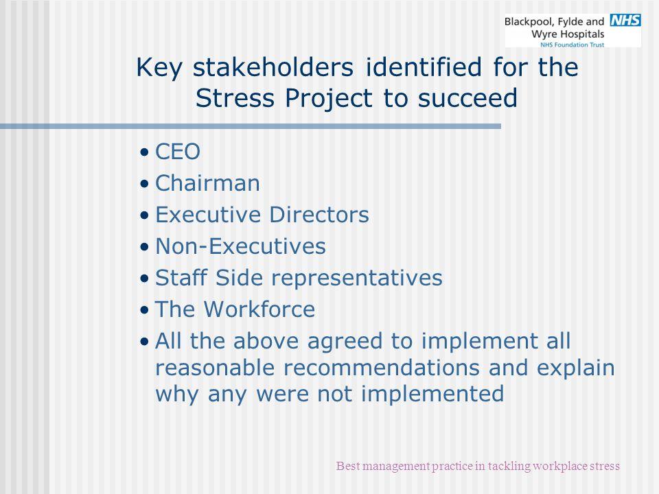stress management project pdf download