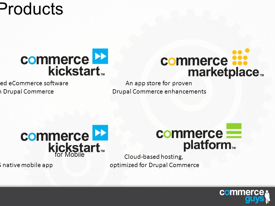 Our Products 8 Pre-configured eCommerce software