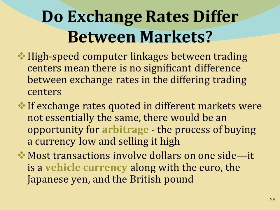 the factirs that affect the demand and supply of australian dollars in the foreign exchange markets If, however, due to increasing demand for $ in the mumbai foreign exchange market, the market rate of exchange is 1 $ = rs37, while in the new york market it is 1 $ = rs 35 in view of the clear-cut difference of exchange rat in the two different markets, the arbitrager gets an opportunity to make profit by purchasing dollar rs 35 in new.