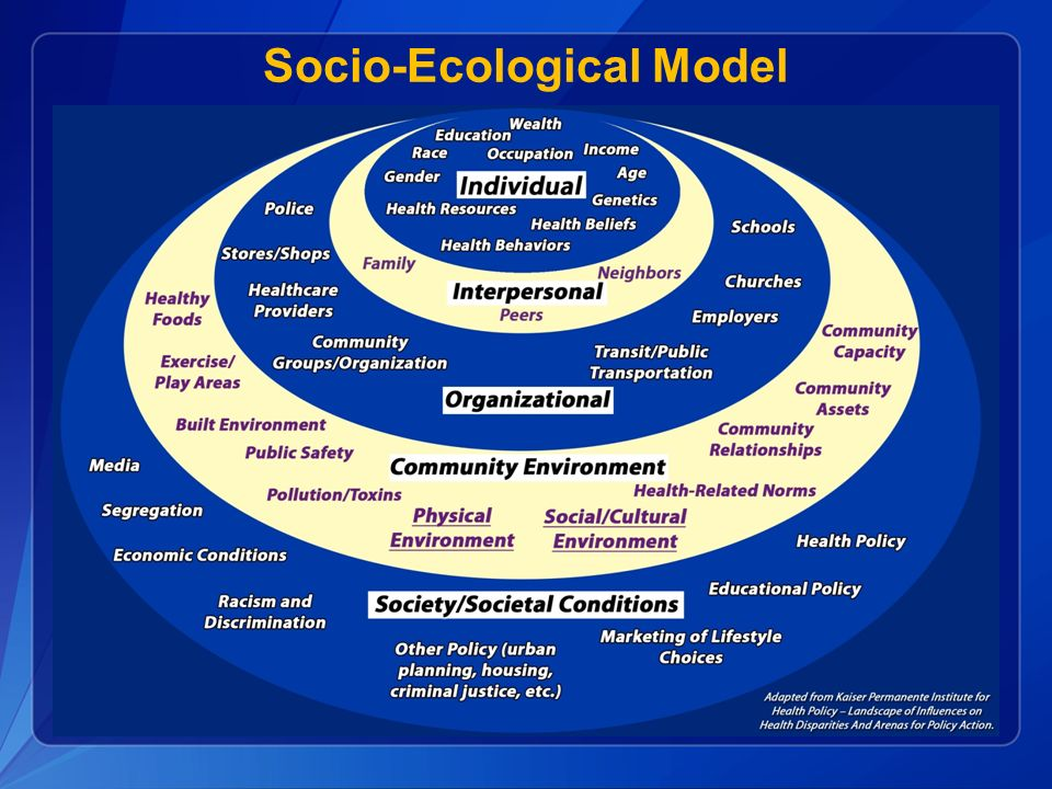 socioecological model The ecological model explains the occurrence of violence against women and helps identify potential prevention strategies according to glanz, rimer, and viswanath in health behavior and health education: theory, research, and practice (2008), this model proposes that individual, interpersonal, community, organizational, and.