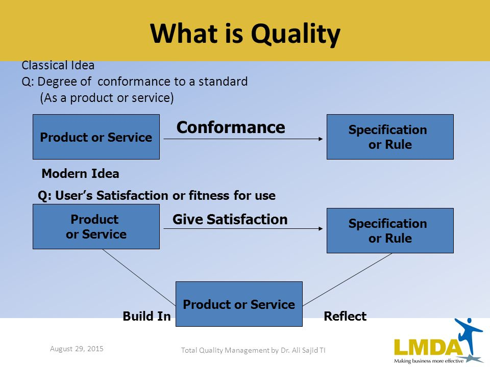 Salary for Certification: Total Quality Management (TQM) Certification
