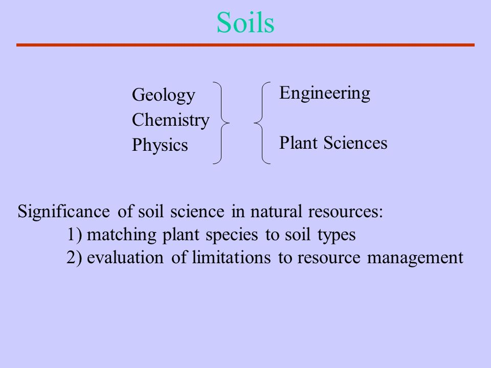 Soils Engineering Geology Chemistry Plant Sciences Physics