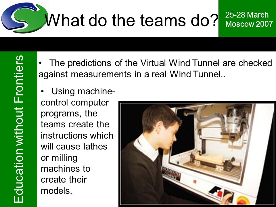What do the teams do 25-28 March. Moscow 2007. The predictions of the Virtual Wind Tunnel are checked against measurements in a real Wind Tunnel..