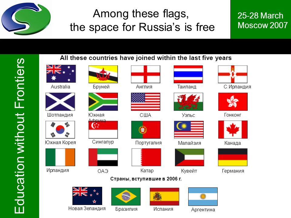 Among these flags, the space for Russia's is free